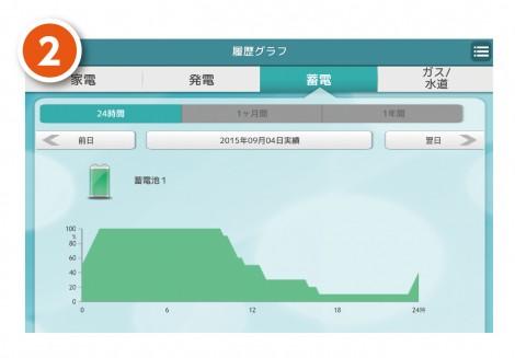 151029_data_2